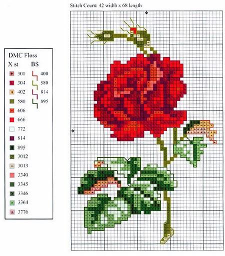Patrones de flores a punto de cruz gratis - Imagui