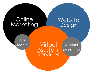 AVA - asistent virtual