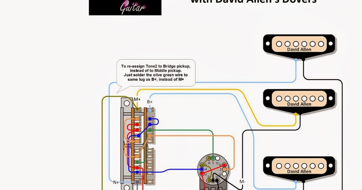 Stratocaster Deluxe Wiring Diagram : Wiring diagram for deluxe players strat wire