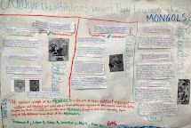 DBQ Examples AP History Poster