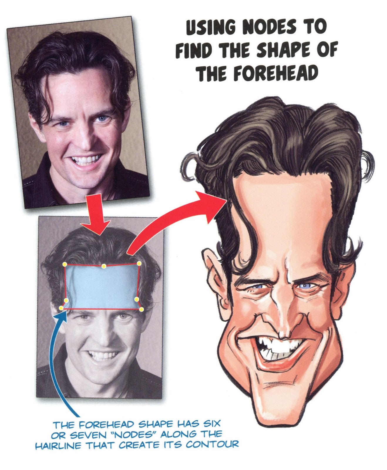 How to learn to draw caricatures - Quora