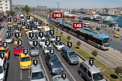 capacidades de los medios de transporte