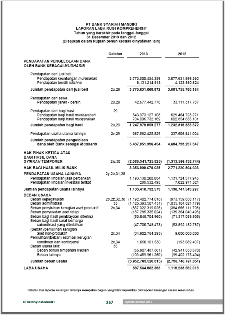 contoh laporan laba rugi bank