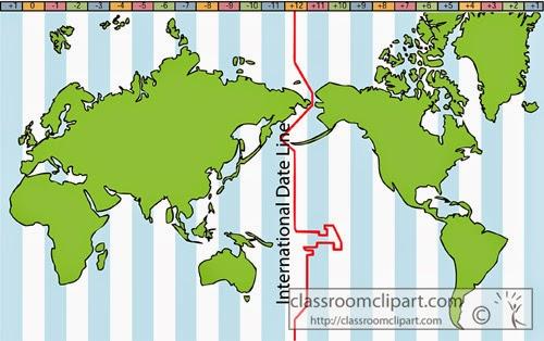 Line Artinya : Pengaruh rotasi bumi geograph