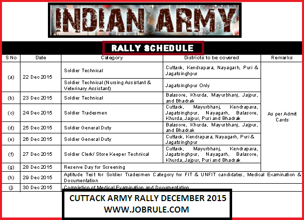 ARO Cuttack Direct Army Recruitment Rally at Jagatpur Nimpur Sports & Cricket Club 22nd-31st December 2015