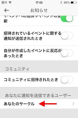 iPhoneのあなたに通知を送信できるユーザー