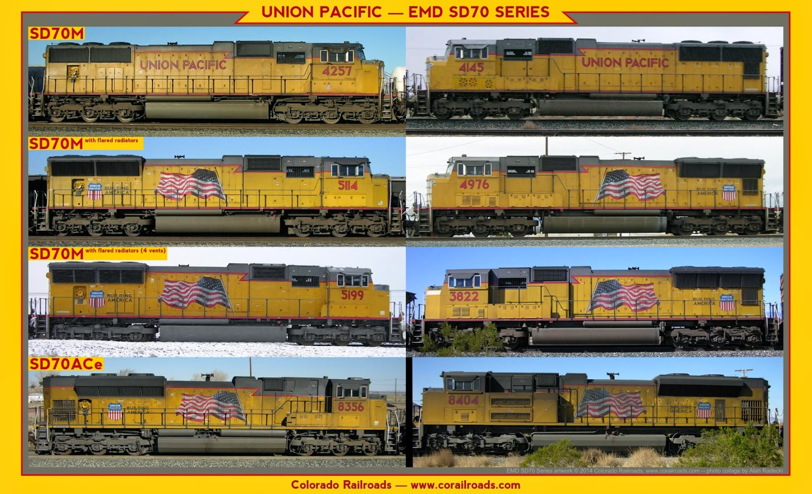 A vertical comparison between different versions of EMDs SD70 locomotive as seen on the Union Pacific railroad