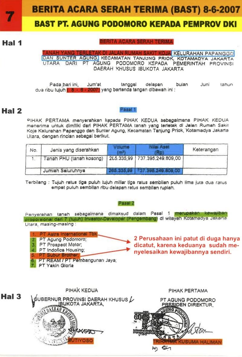 Sutiyoso Bin Bang Yos Intelijen PKPI BANG YOS KORUPSI dan KOLUSI SUTIYOSO 00008