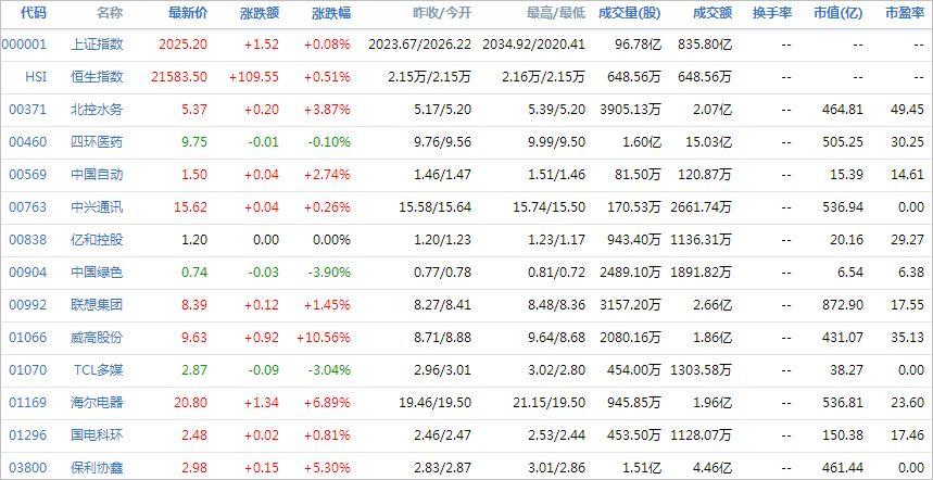 中国株コバンザメ投資ウォッチ銘柄watch20140318