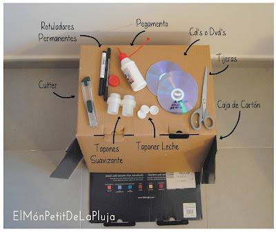 Manualidades y reciclado hacer una cocina de juguete - Hacer cocinita de juguete ...