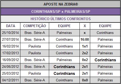 LOTECA 614 - JOGO 14 - CORINTHIANS x PALMEIRAS