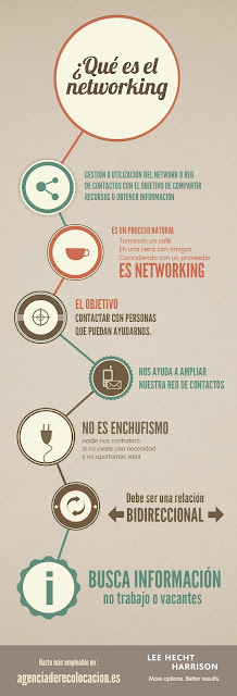 Infografía-networking