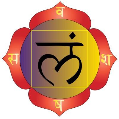 TATTOO SYMBOLISM: Chakra Tattoo Symbolism