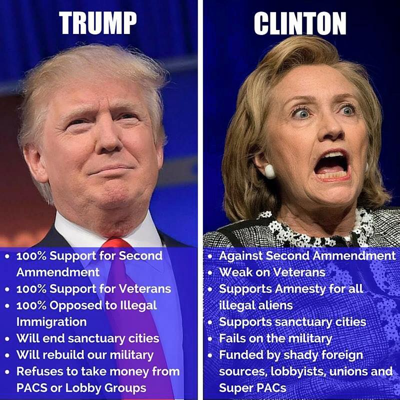 Hang the Clintons!  Trump%2Bvs%2BHillary