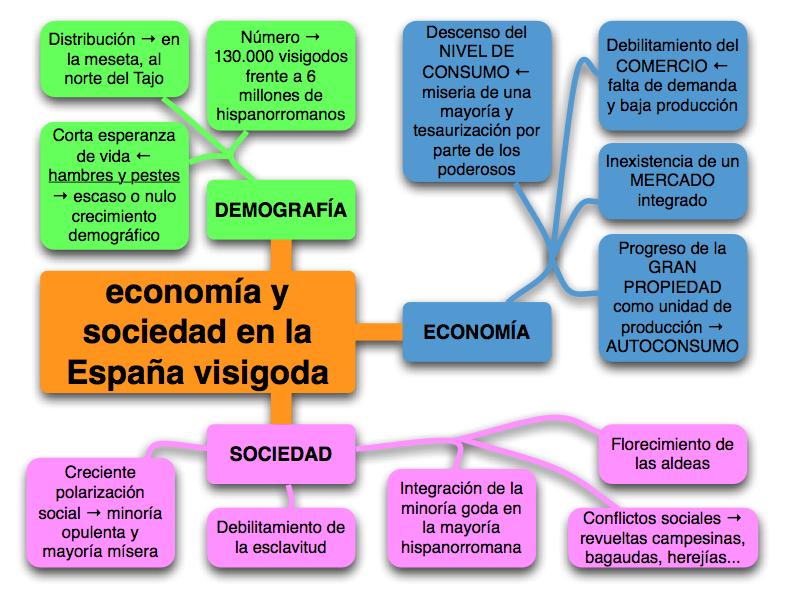 Realizado por el prof. Gómez Valle