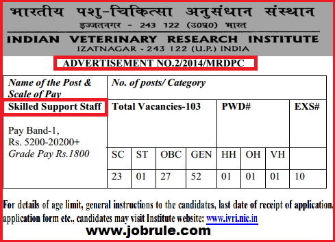 MRDPC IVRI Izatnagar (UP) Latest 103 Skilled Support Staff Job Opening February 2015