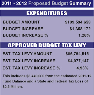 Riverhead school district budget 2011-2012