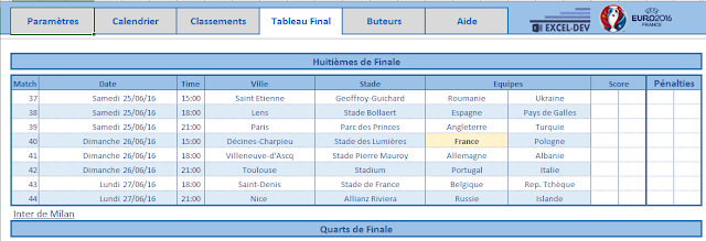 Excel-dev Euro 2016 - Tableau final - Eliminatoires