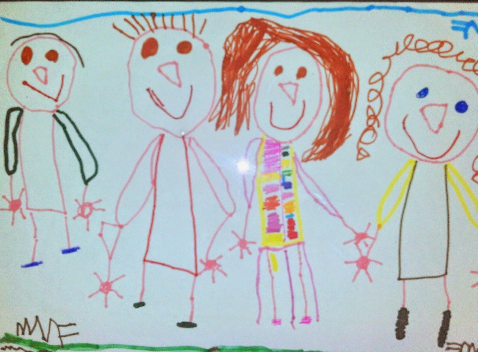 Disegno Di Un Bambino : La psicologia con i bambini: interpretazione del disegno della famiglia