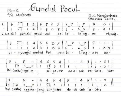 Lagu'Gundul-gundul Pacul' Ternyata Mengandung Ramalan Tentang Indonesia