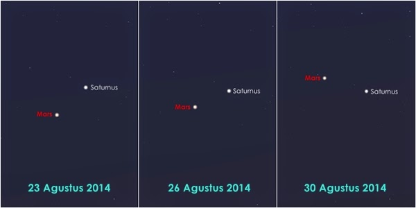 Selama Sepekan, Planet Mars dan Saturnus Bakal Berdekatan