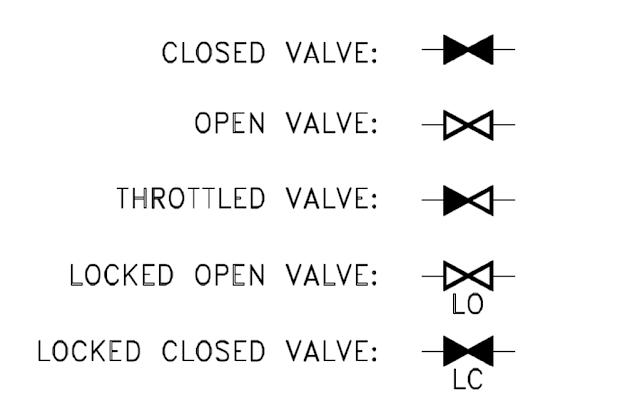 valve position
