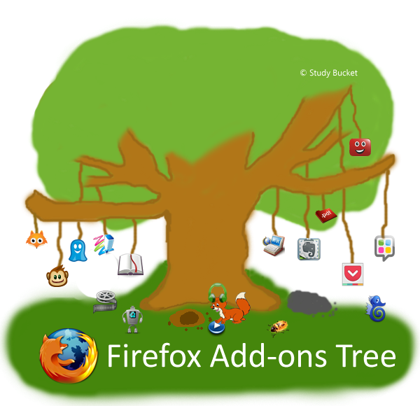 Mozilla Firefox Web Browser Add-ons Tree