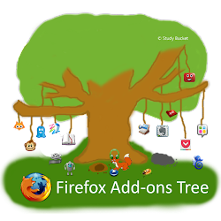 Firefox Educational Add-ons!