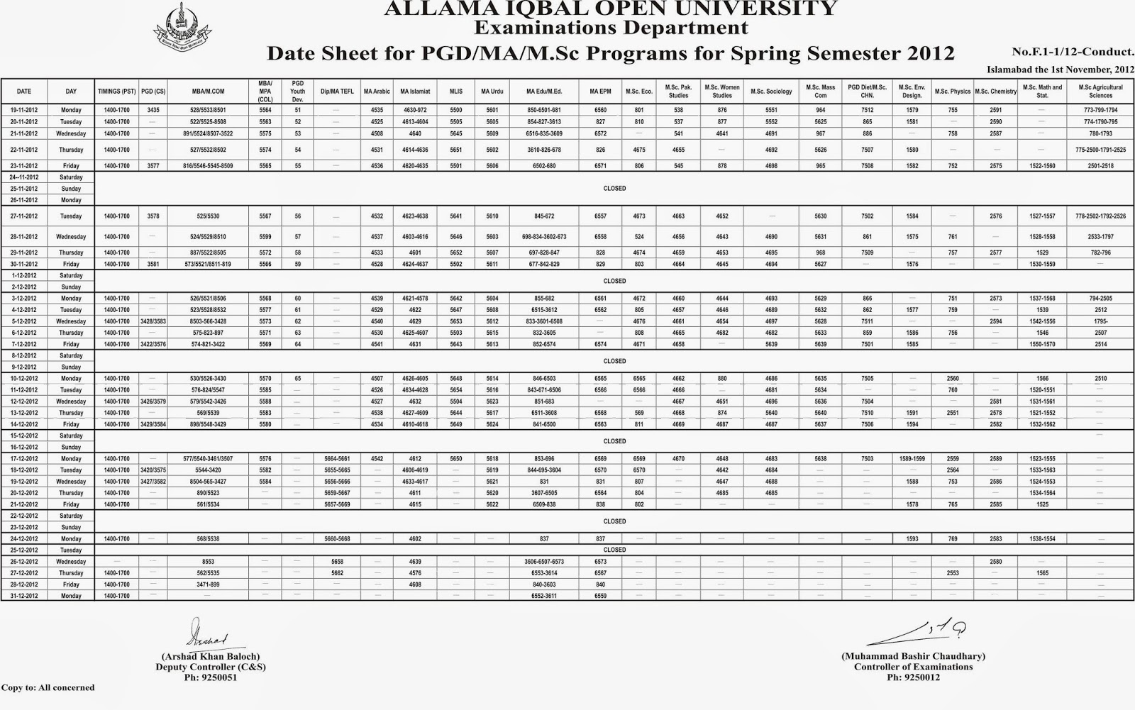 AIOU Post Graduate Programs, Masters, MA, MEd, MSc, PGD Date Sheet 2013