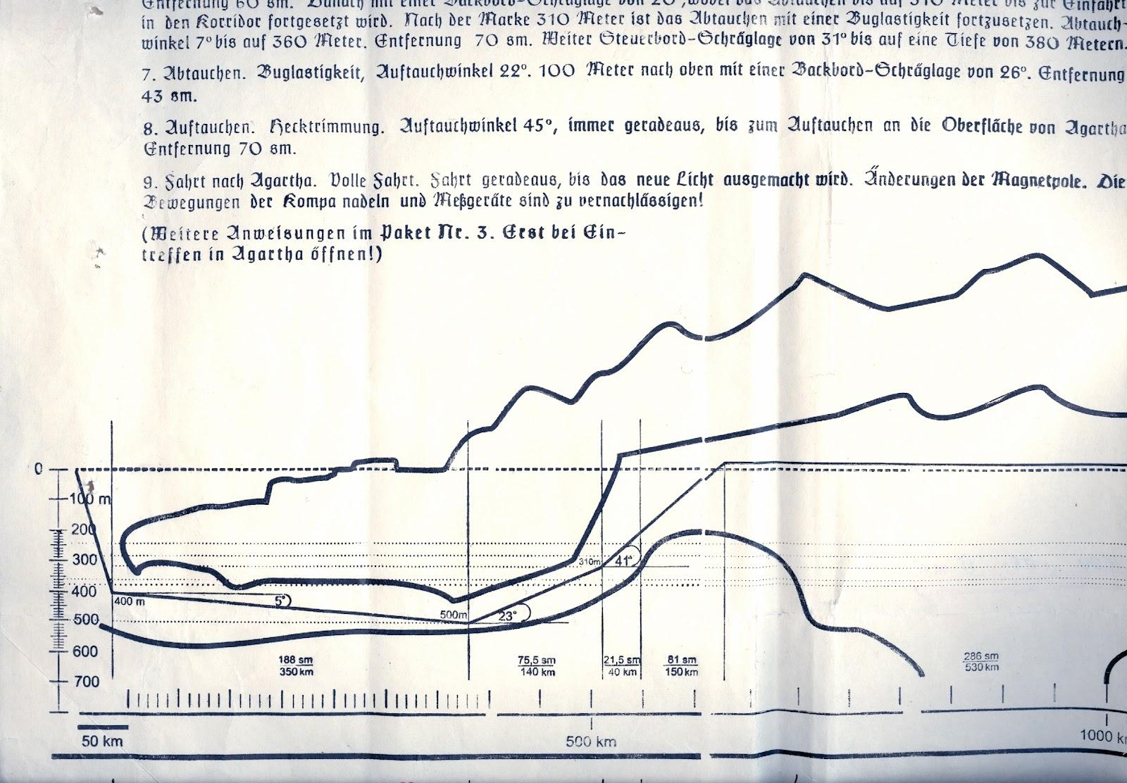 Картинки по запросу вход в агарти немецкие документы фото