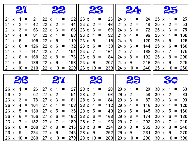 30 by 30 multiplication chart new calendar template site for 1 to 50 times table chart