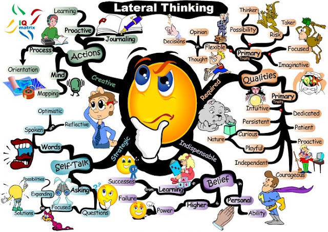 how to apply lateral thinking to your creative work
