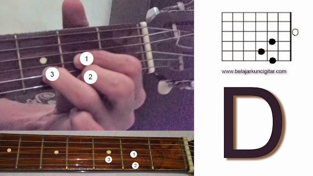 cara main kunci gitar D lengkap dengan gambar