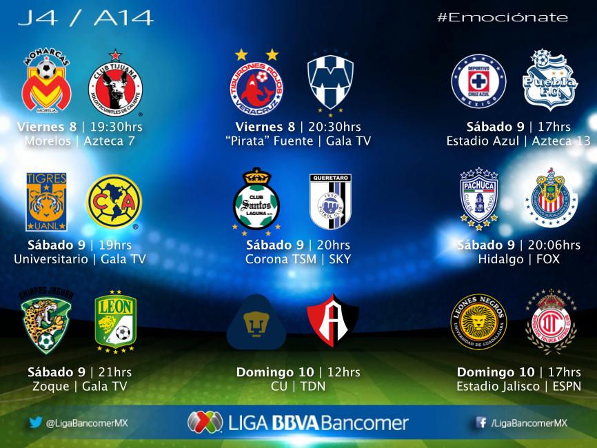 Jornada 4 Liga MX - Así se jugará
