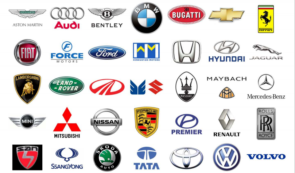 fast growing automobile industry in india essay India a study of growth of fast food industry with sector is one of the sectors that have managed to grow even growth drivers of fast food industry.