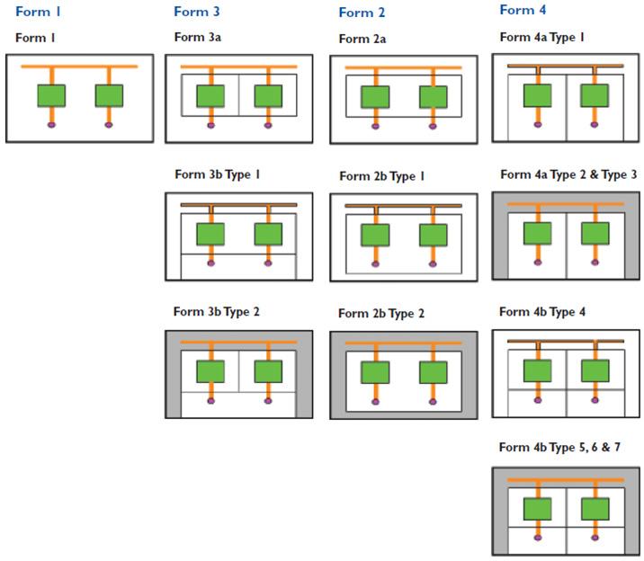 different types of switchgear pdf