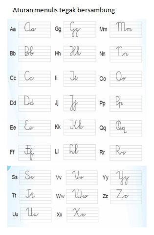 Wedoscage Tulisan Tegak Bersambung Contoh Tulisan Tegak Bersambung