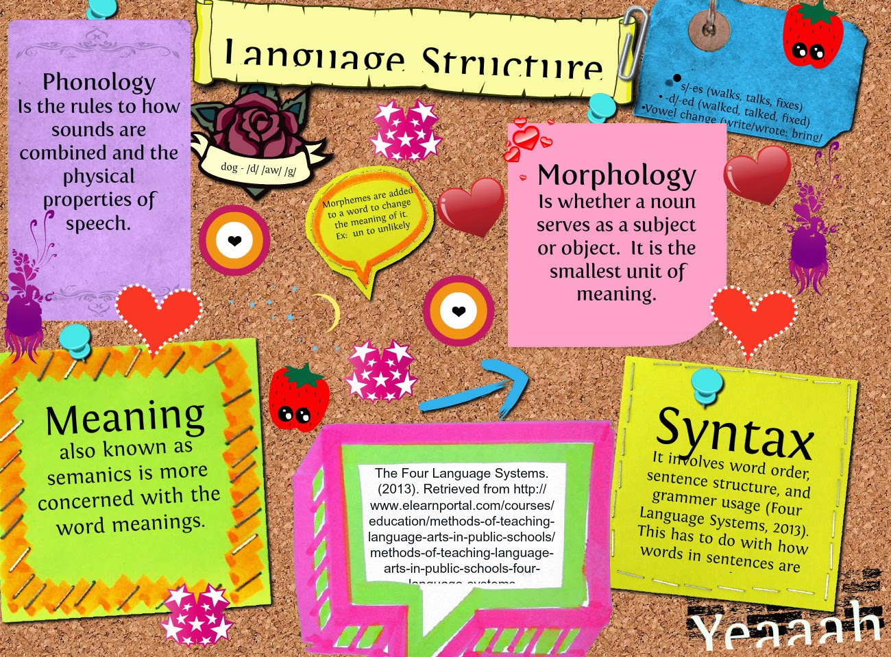 structure of language He structure of language language is a system of symbols and rules that is used for meaningful communication a system of communication has to meet certain criteria in order to be considered a language.