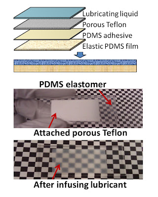 This is the design of the liquid-infused dynamic material. The bottom two photographs show the dry and lubricated elastic substrates (transparent when at rest). Credit: Harvard University