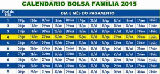 Calendario Bolsa Família 2015