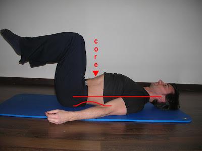 Alineamiento en Pilates