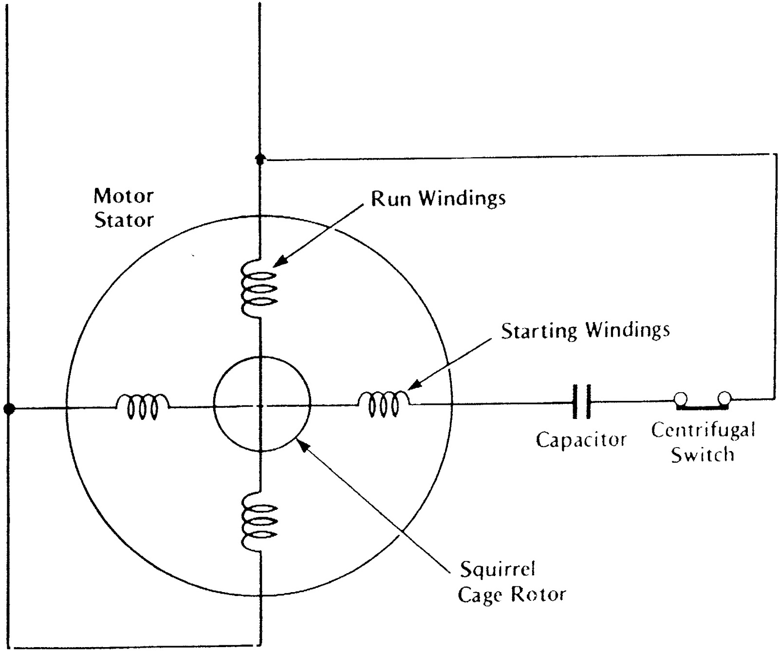 Application of single phase induction motor