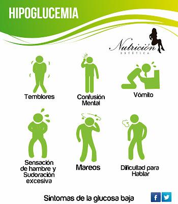 Nutricion Estetica: Hipoglucemia . Entérate de esto