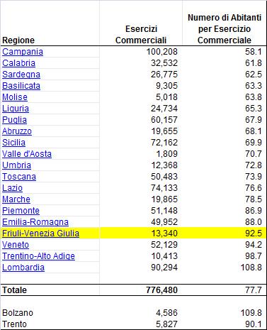 Dibattito morsanese numeri utili numero di esercizi for Numero parlamentari italia