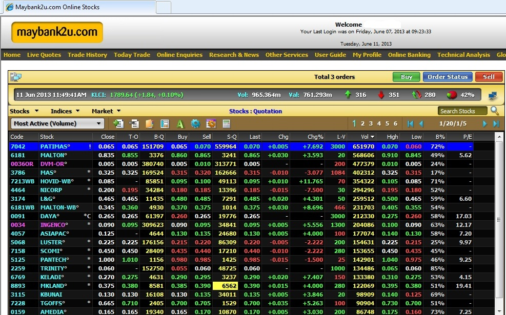 Binary options quotes system forum