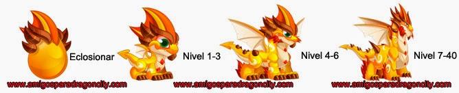 imagen del crecimiento del dragon dia del padre
