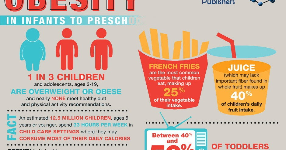 India A Tourists Paradise Today Is World Anti Obesity Day