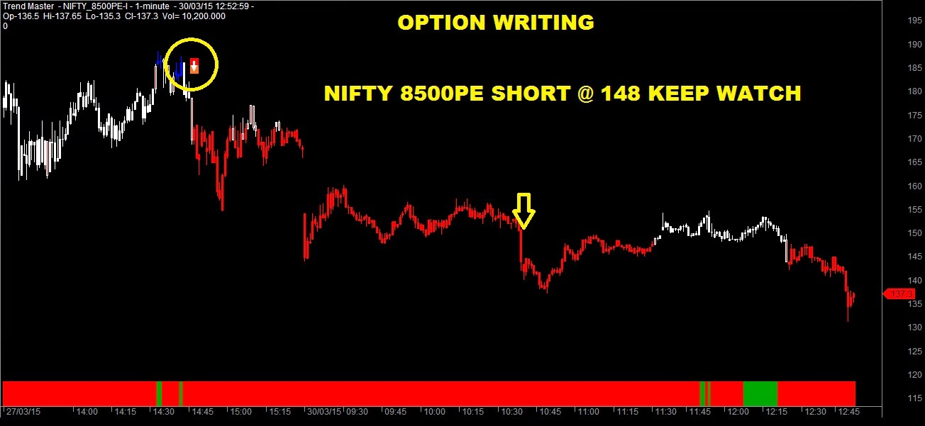 Nifty option trading blogspot