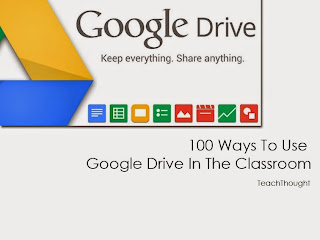 Google Drive Logo stating 100 Ways To Use Google Drive In The Classroom