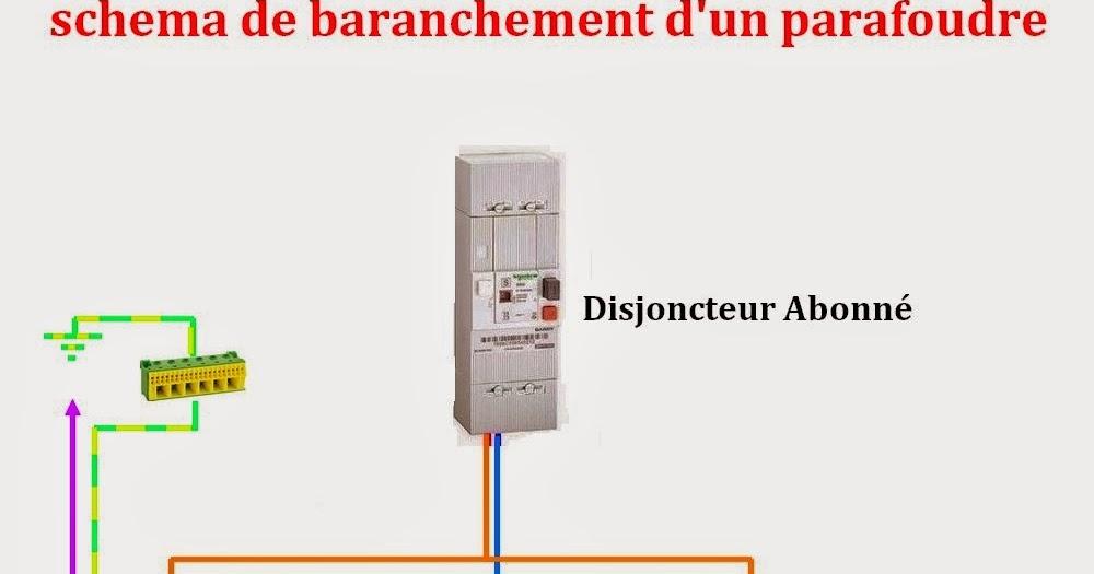 Schema electrique - Branchement triphase sur tableau electrique ...